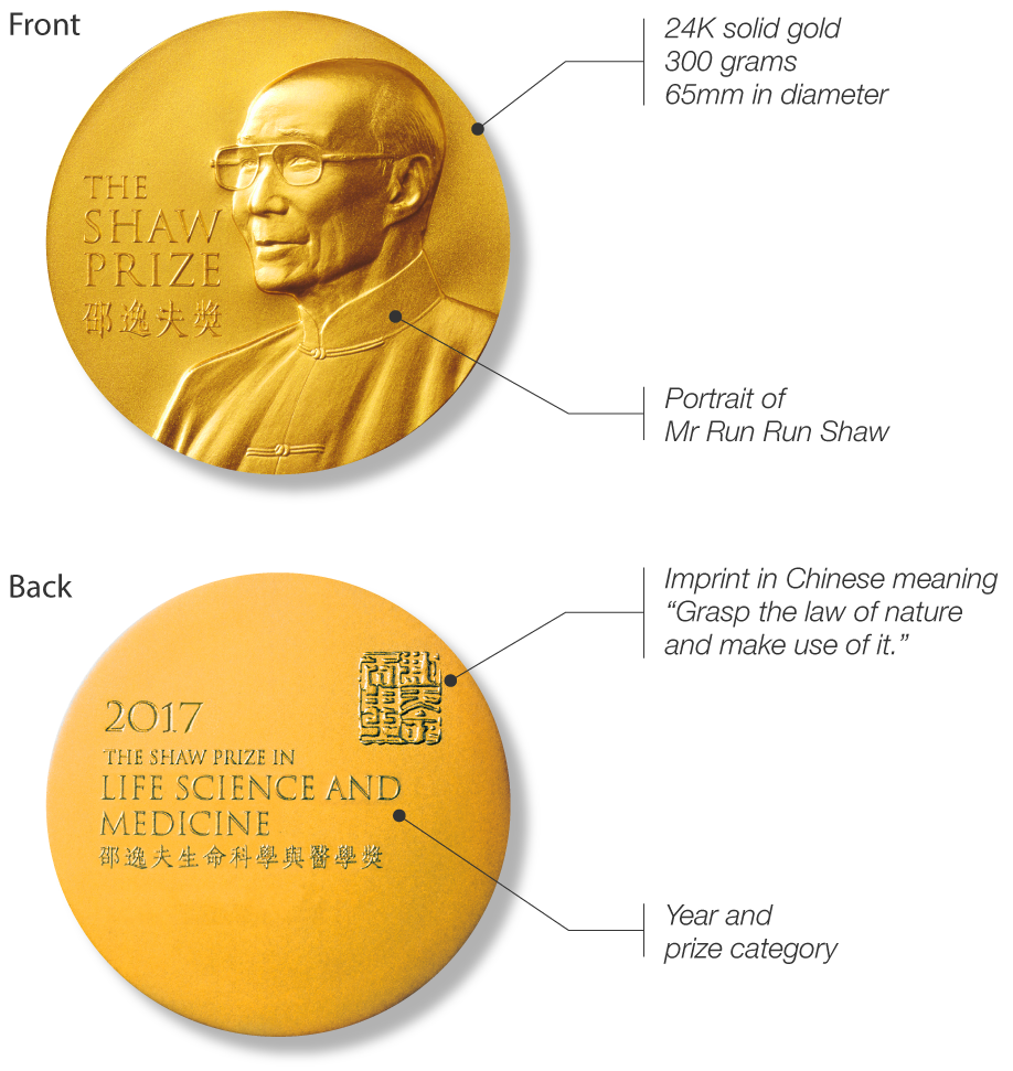 The Shaw Prize Medal